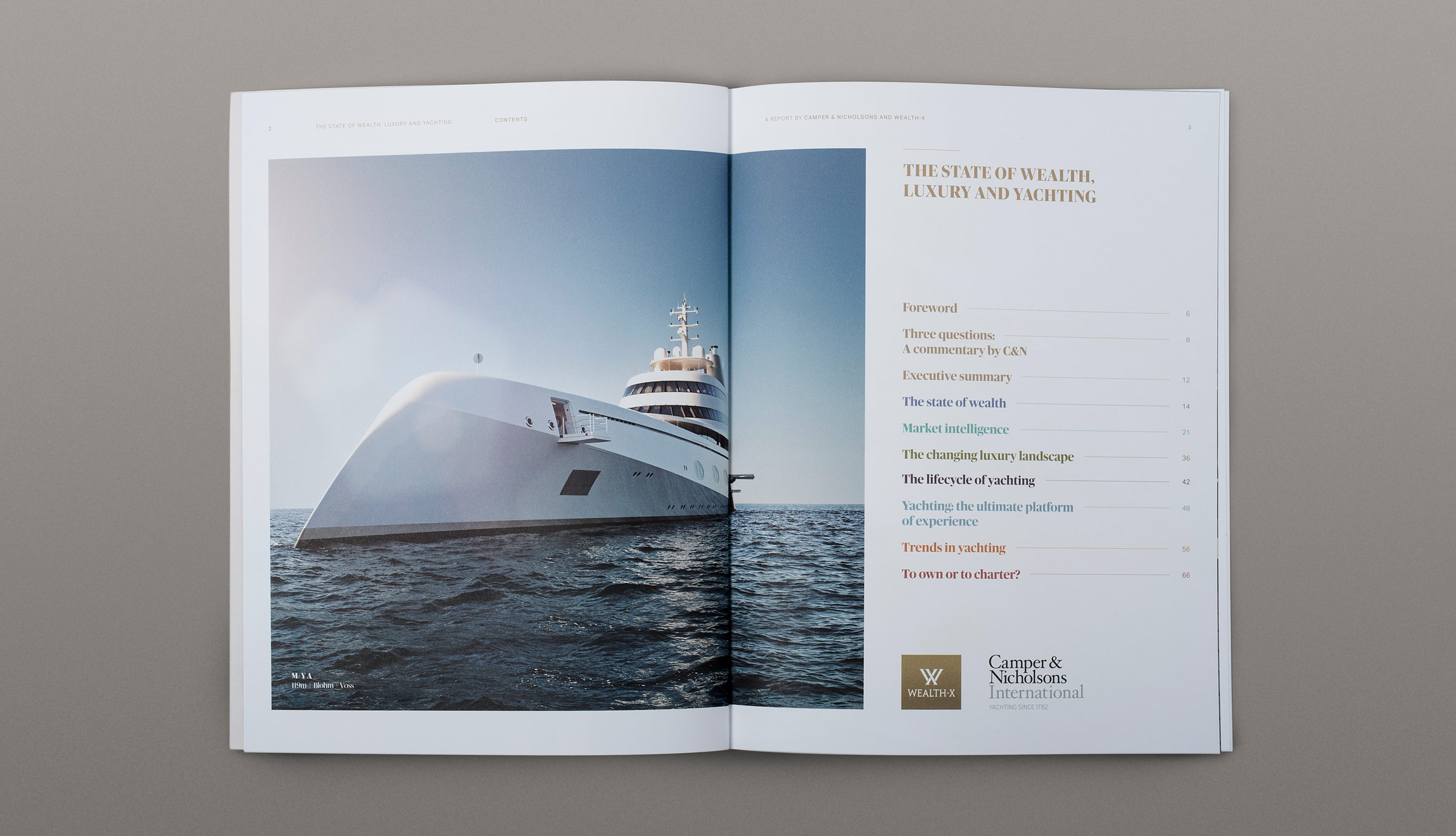 The State of Wealth, Luxury and Yachting